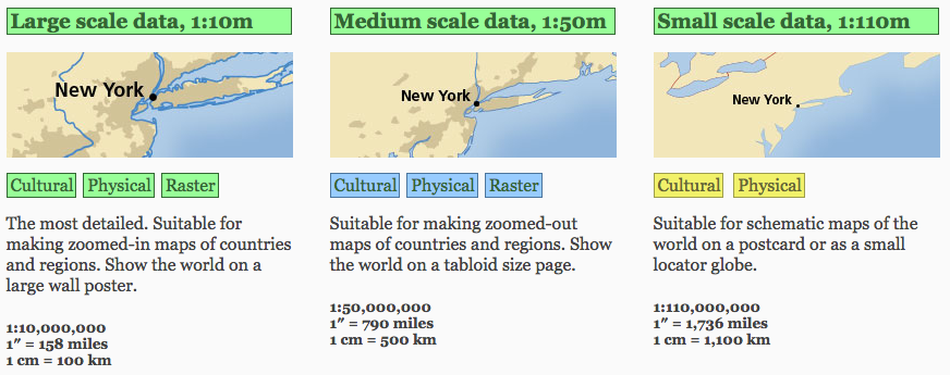 Natural Earth Dataset